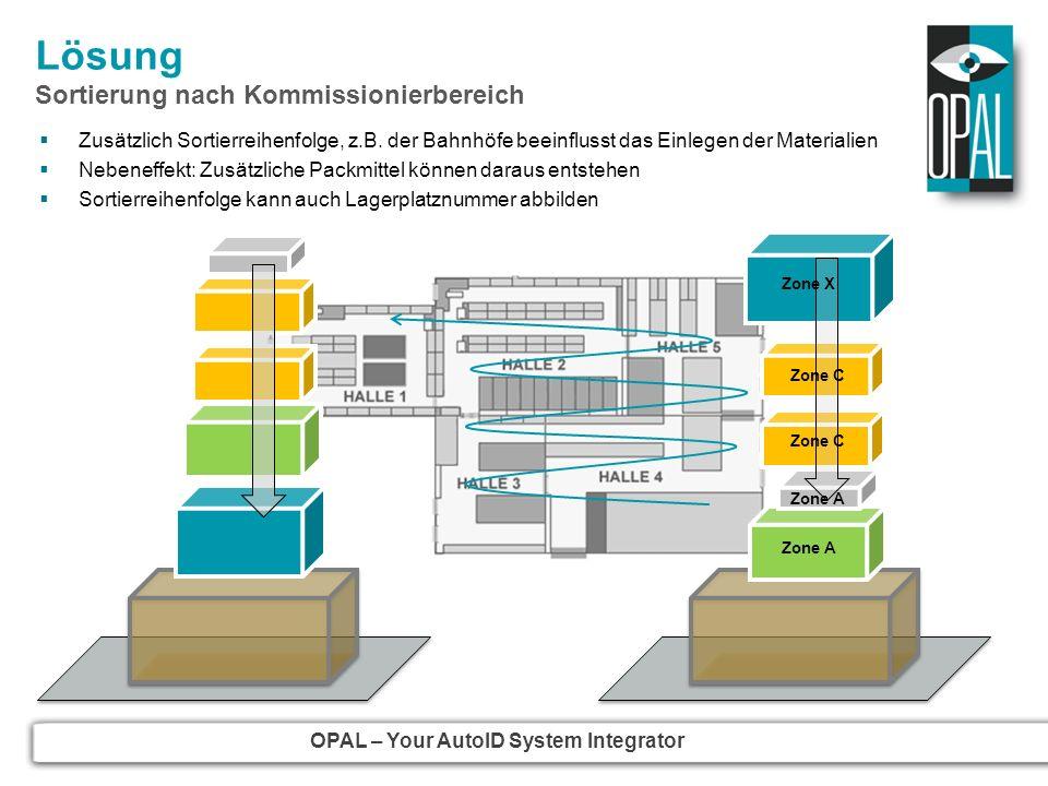 OPAL – Your AutoID System Integrator Lösung Sortierung nach Kommissionierbereich Zusätzlich Sortierreihenfolge, z.B. der Bahnhöfe beeinflusst das Einl