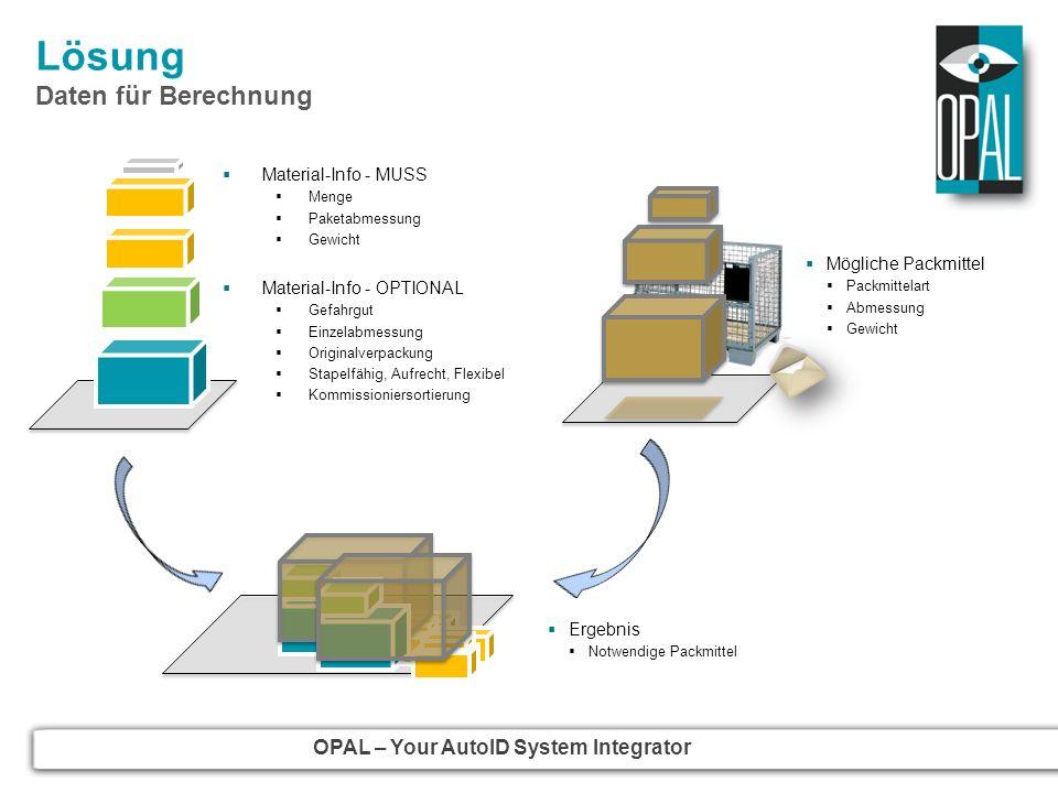 OPAL – Your AutoID System Integrator Lösung Daten für Berechnung Material-Info - MUSS Menge Paketabmessung Gewicht Material-Info - OPTIONAL Gefahrgut