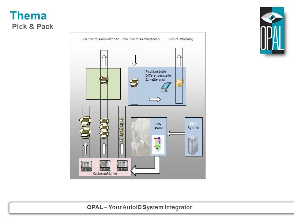 OPAL – Your AutoID System Integrator Thema Pick & Pack Leit- stand Von KommissionierzonenZu Kommissionierzonen Kartonaufrichter Zur Palettierung Packk