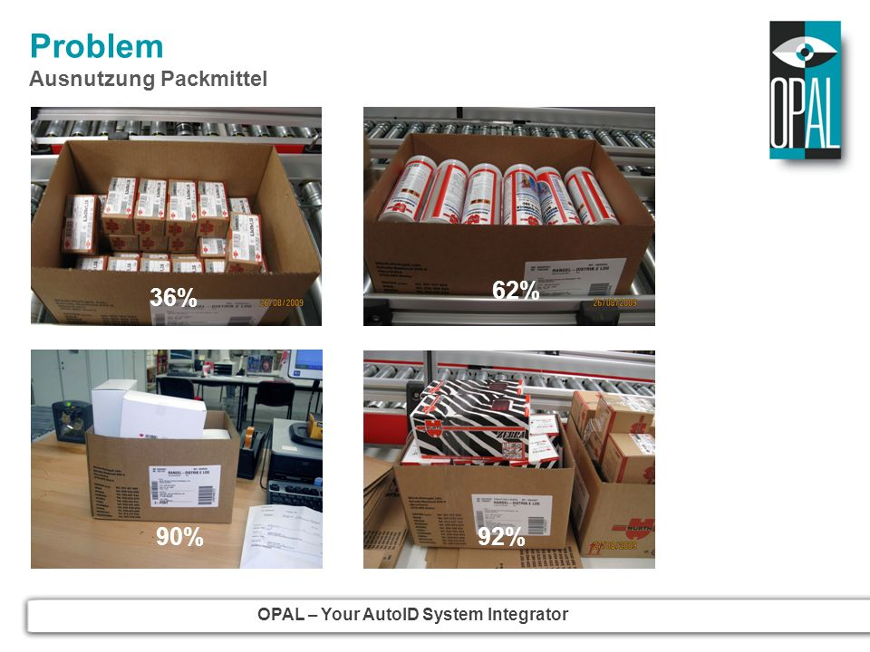OPAL – Your AutoID System Integrator Problem Ausnutzung Packmittel 36% 62% 90% 92%