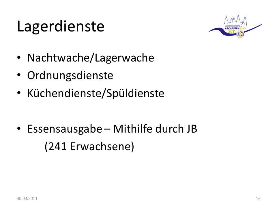 Lagerdienste Nachtwache/Lagerwache Ordnungsdienste Küchendienste/Spüldienste Essensausgabe – Mithilfe durch JB (241 Erwachsene) 30.03.201116