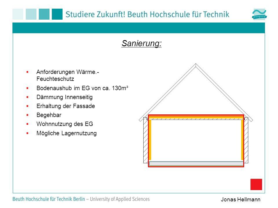 Sanierung: Anforderungen Wärme.- Feuchteschutz Bodenaushub im EG von ca. 130m³ Dämmung Innenseitig Erhaltung der Fassade Begehbar Wohnnutzung des EG M