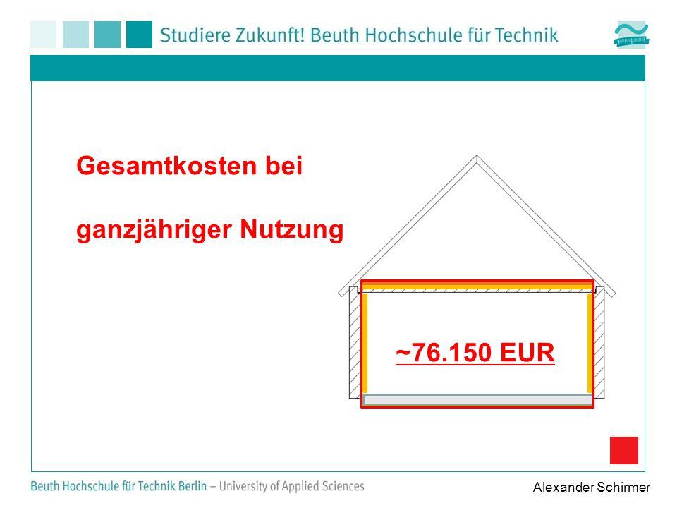 ~76.150 EUR Alexander Schirmer Gesamtkosten bei ganzjähriger Nutzung