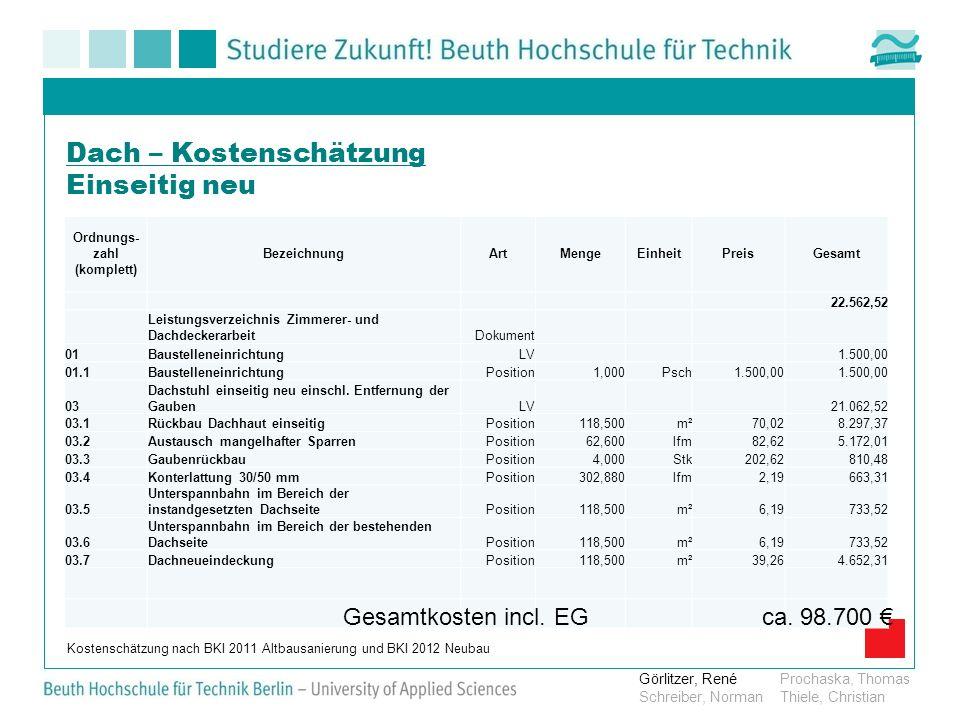 Dach – Kostenschätzung Einseitig neu Görlitzer, RenéProchaska, Thomas Schreiber, NormanThiele, Christian Ordnungs- zahl (komplett) BezeichnungArtMenge