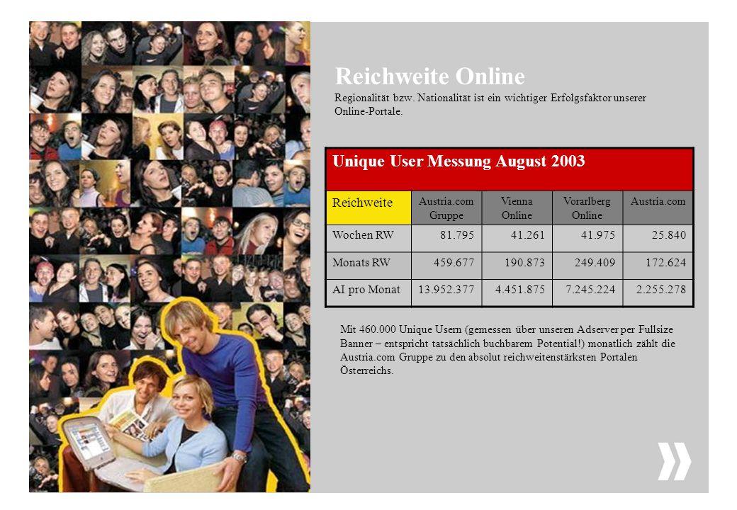 Demografie: Vienna Online Vienna Online Nettoreichweite laut AIR (Austrian Internet Radar) Regelmäßige Leser in Österreich absolut und prozentuell als Anteil an Internet Usern in Österreich AIR – Austrian Internet Radar, 2.