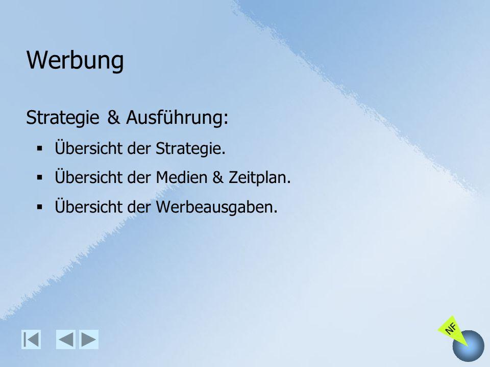 NF Werbung Strategie & Ausführung: Übersicht der Strategie. Übersicht der Medien & Zeitplan. Übersicht der Werbeausgaben.