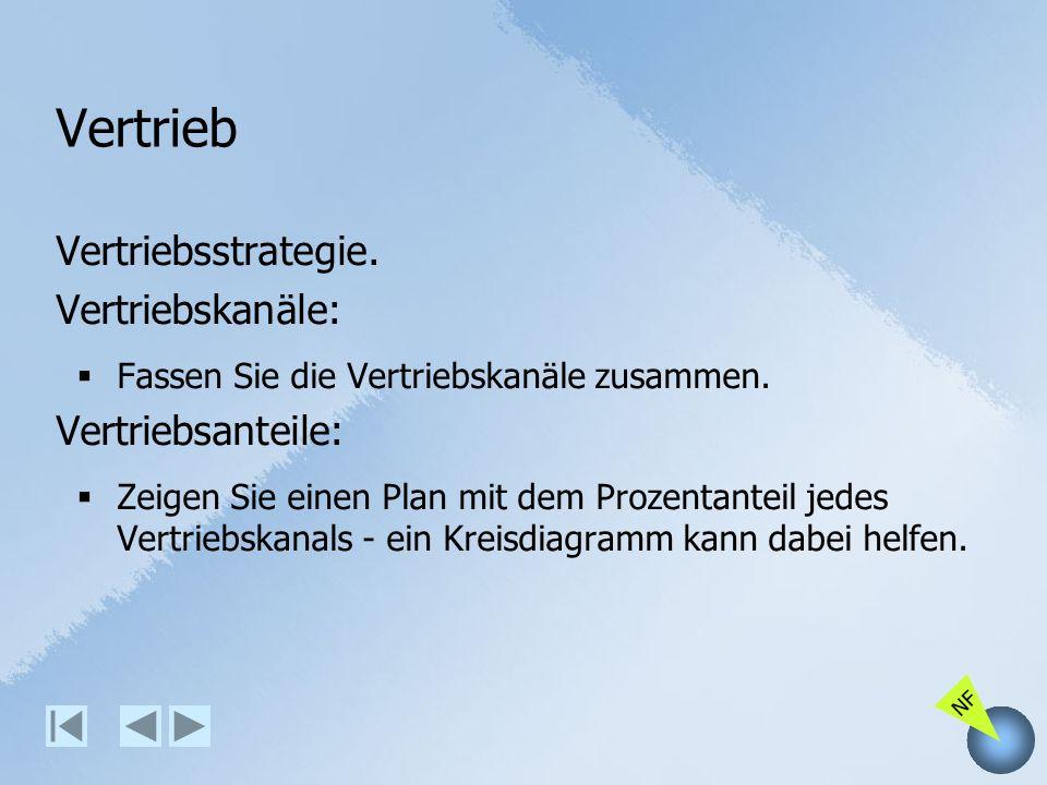 NF Vertrieb Vertriebsstrategie. Vertriebskanäle: Fassen Sie die Vertriebskanäle zusammen. Vertriebsanteile: Zeigen Sie einen Plan mit dem Prozentantei