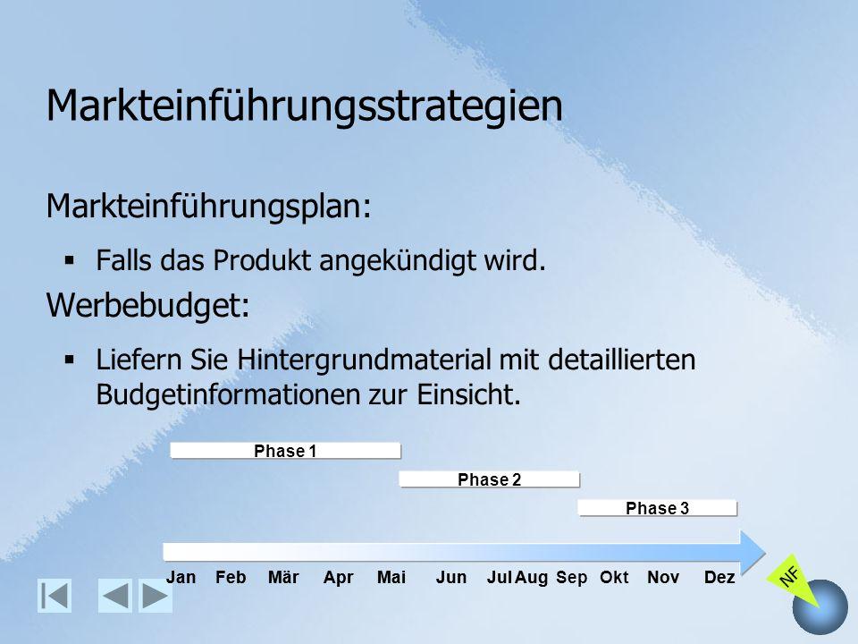 NF Markteinführungsstrategien Markteinführungsplan: Falls das Produkt angekündigt wird. Werbebudget: Liefern Sie Hintergrundmaterial mit detaillierten