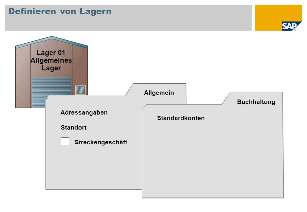 Definieren von Lagern Lager 01 Allgemeines Lager Allgemein Buchhaltung Standardkonten Adressangaben Standort Streckengeschäft