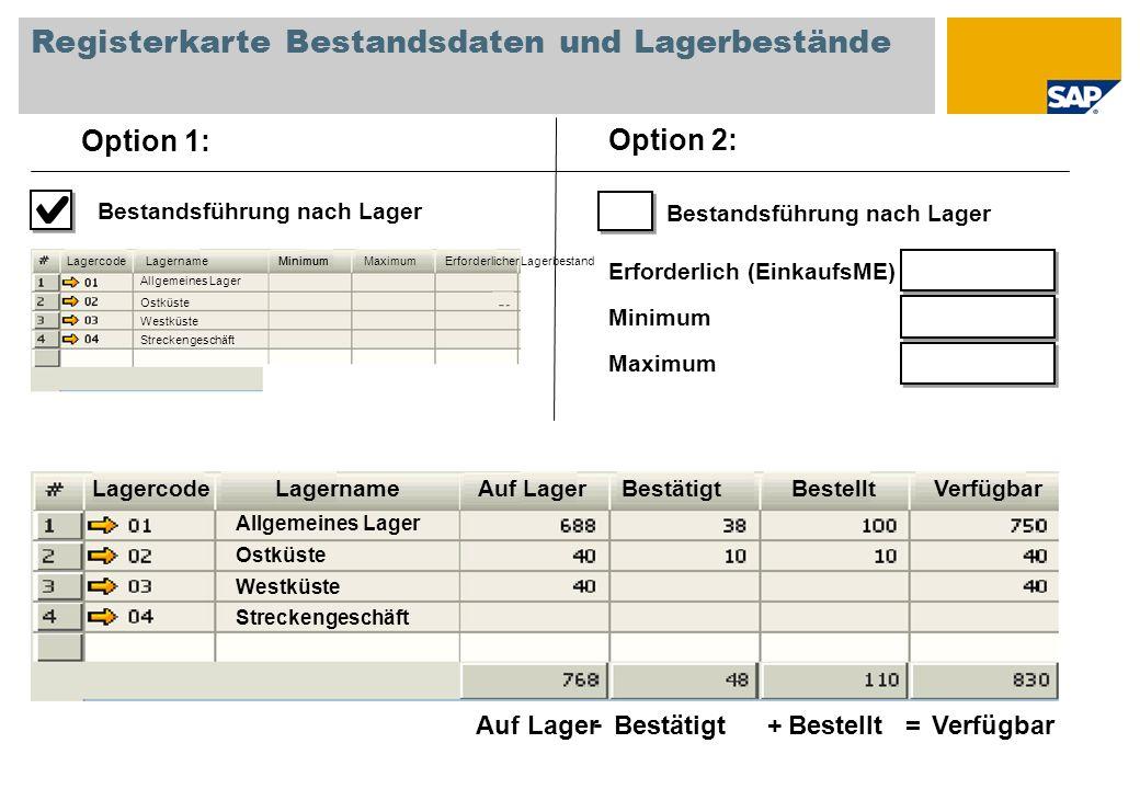 Registerkarte Bestandsdaten und Lagerbestände Bestandsführung nach Lager Erforderlich (EinkaufsME) MinimumMaximum Auf LagerBestätigtBestelltVerfügbarL