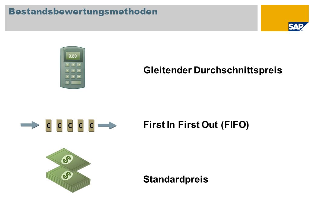 Bestandsbewertungsmethoden Gleitender Durchschnittspreis First In First Out (FIFO) Standardpreis