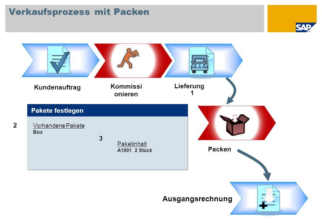 Verfügbare Artikel A1000 4 Stück Verkaufsprozess mit Packen Lieferung Ausgangsrechnung Pakete festlegen Kommissi onieren Vorhandene Pakete Box Paketin