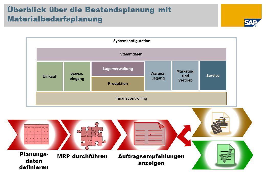Überblick über die Bestandsplanung mit Materialbedarfsplanung Planungs- daten definieren MRP durchführenAuftragsempfehlungen anzeigen Systemkonfigurat