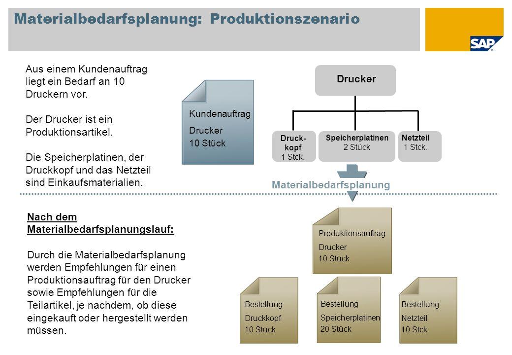 Materialbedarfsplanung: Produktionszenario Drucker Druck- kopf 1 Stck. Netzteil 1 Stck. Aus einem Kundenauftrag liegt ein Bedarf an 10 Druckern vor. D