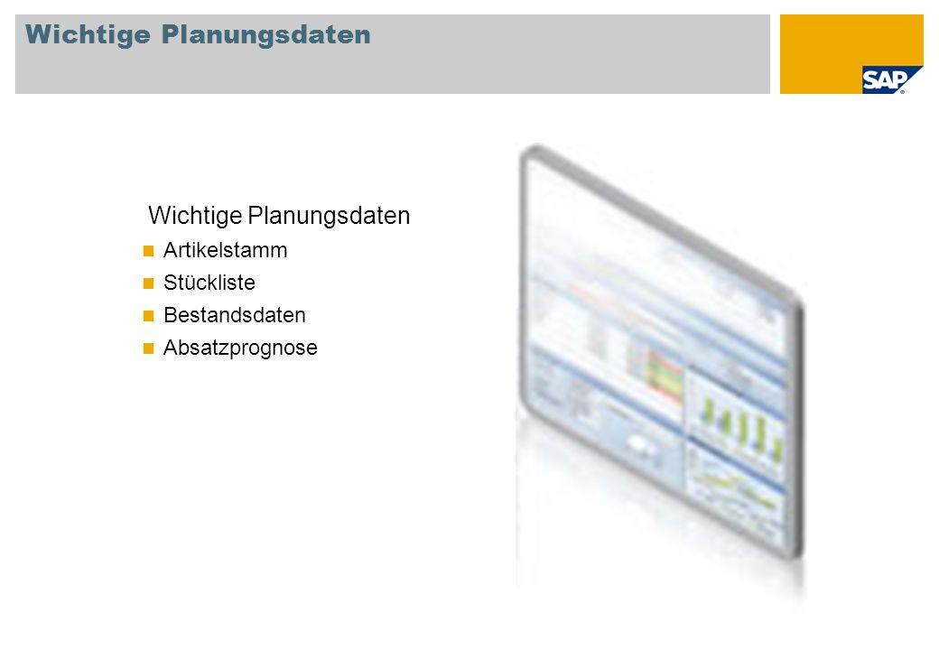 Wichtige Planungsdaten Artikelstamm Stückliste Bestandsdaten Absatzprognose