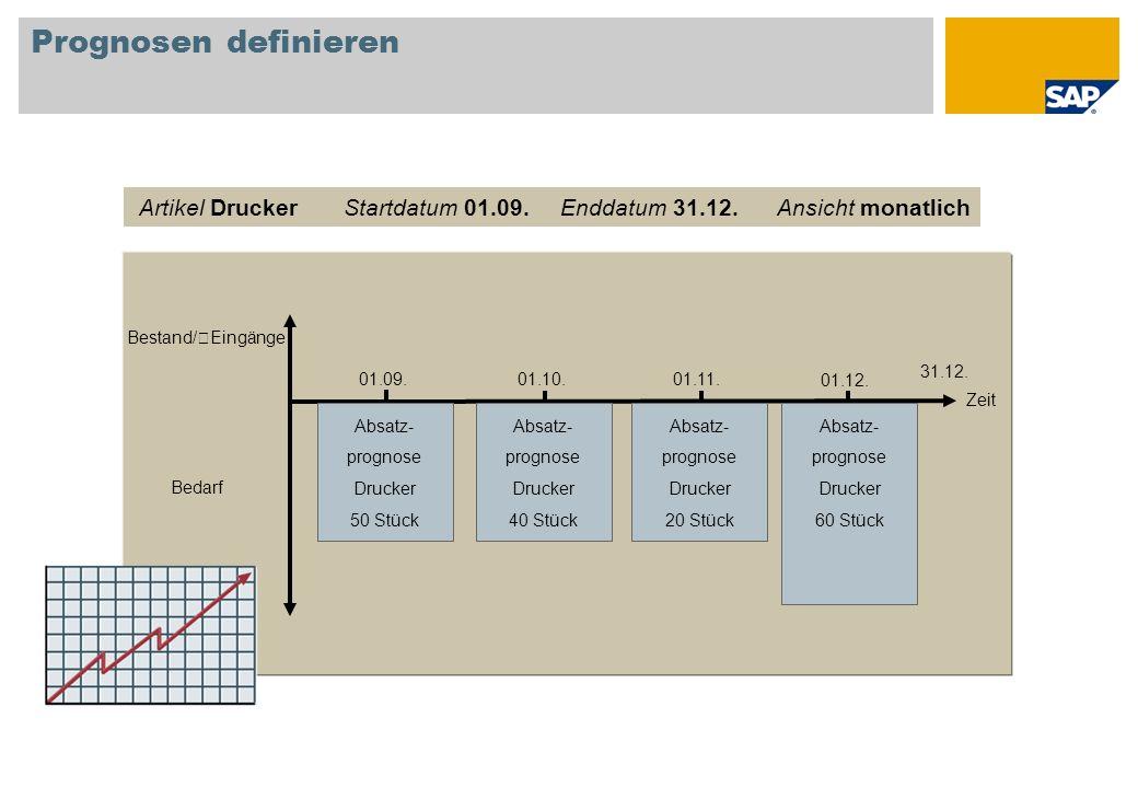 Prognosen definieren Zeit Bestand/ Eingänge Bedarf 01.12. Absatz- prognose Drucker 60 Stück 01.11. Absatz- prognose Drucker 20 Stück Artikel Drucker S