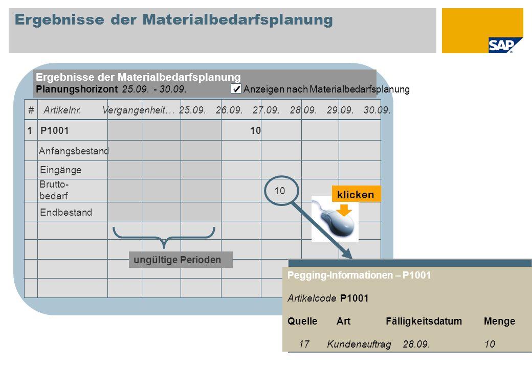 Ergebnisse der Materialbedarfsplanung Planungshorizont 25.09. - 30.09. Anzeigen nach Materialbedarfsplanung # Artikelnr. Vergangenheit… 25.09. 26.09.