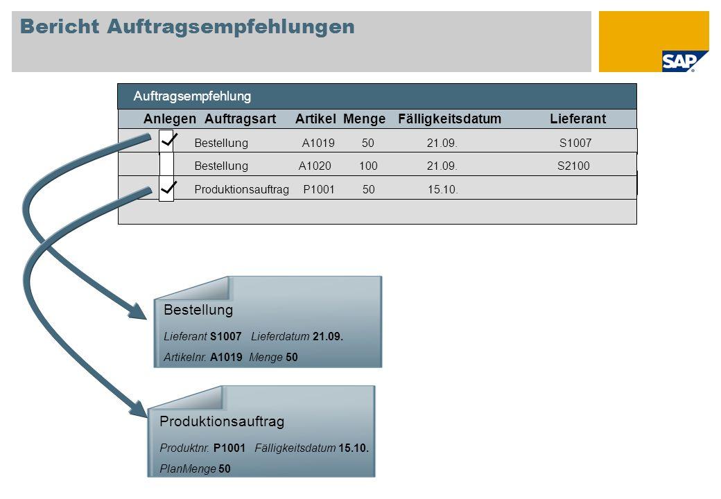 Bericht Auftragsempfehlungen Anlegen Auftragsart Artikel Menge Fälligkeitsdatum Lieferant Bestellung A1019 50 21.09. S1007 Bestellung A1020 100 21.09.