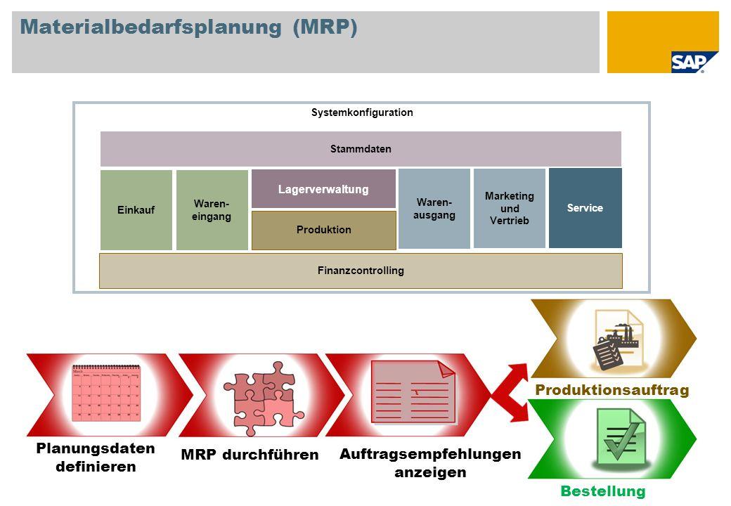 Materialbedarfsplanung (MRP) Planungsdaten definieren MRP durchführen Auftragsempfehlungen anzeigen Produktionsauftrag Bestellung Systemkonfiguration