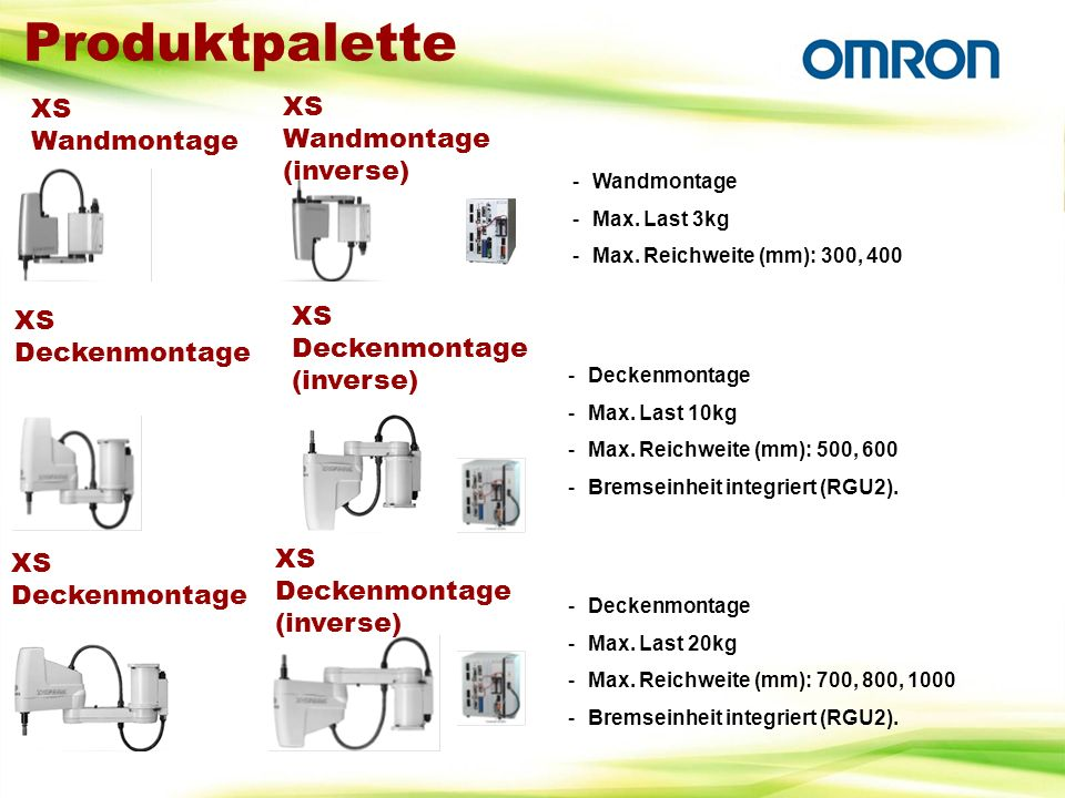 Produktpalette XS Wandmontage -Wandmontage -Max. Last 3kg -Max. Reichweite (mm): 300, 400 XS Wandmontage (inverse) XS Deckenmontage XS Deckenmontage (