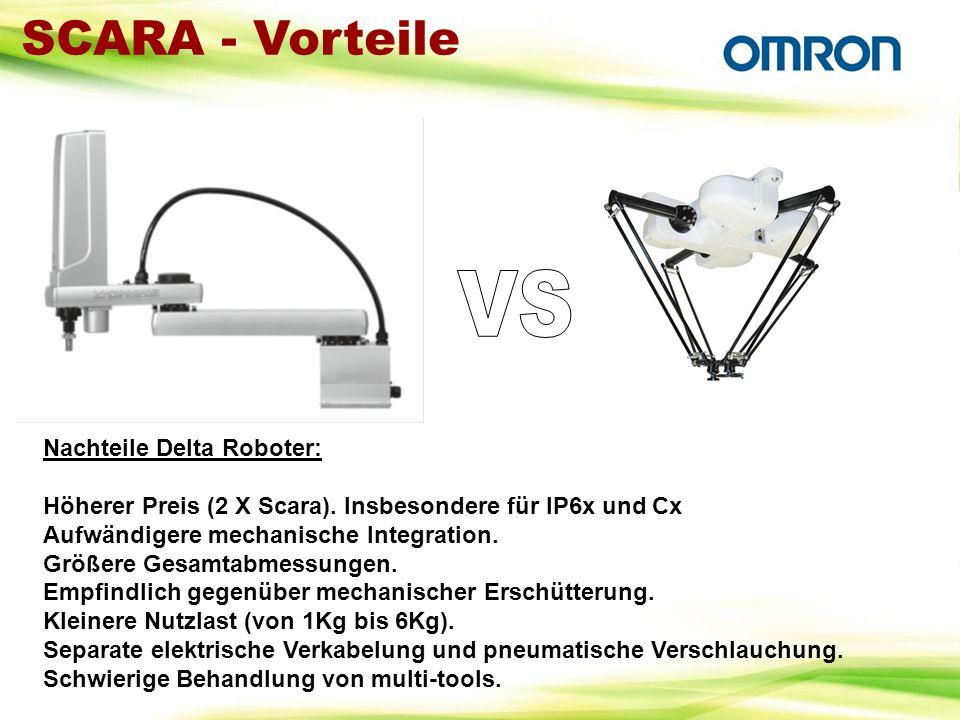 Nachteile Delta Roboter: Höherer Preis (2 X Scara). Insbesondere für IP6x und Cx Aufwändigere mechanische Integration. Größere Gesamtabmessungen. Empf