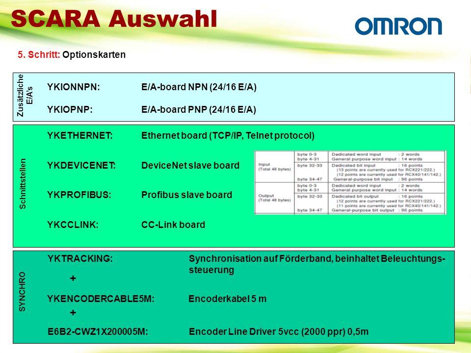 SCARA Auswahl 5. Schritt: Optionskarten YKIONNPN:E/A-board NPN (24/16 E/A) YKIOPNP:E/A-board PNP (24/16 E/A) YKETHERNET:Ethernet board (TCP/IP, Telnet