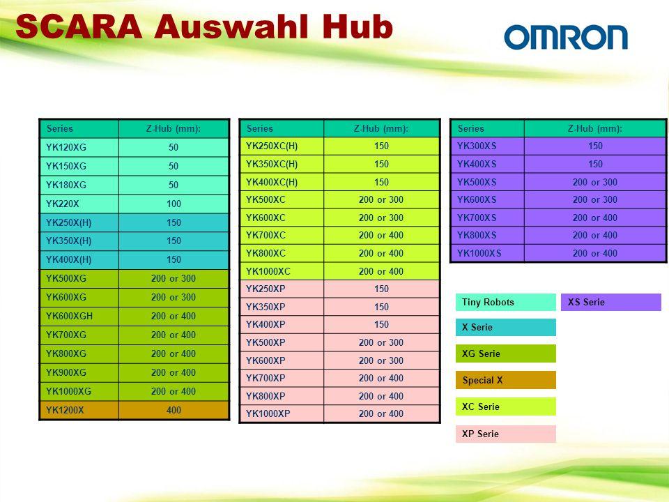 SCARA Auswahl Hub SeriesZ-Hub (mm): YK120XG50 YK150XG50 YK180XG50 YK220X100 YK250X(H)150 YK350X(H)150 YK400X(H)150 YK500XG200 or 300 YK600XG200 or 300