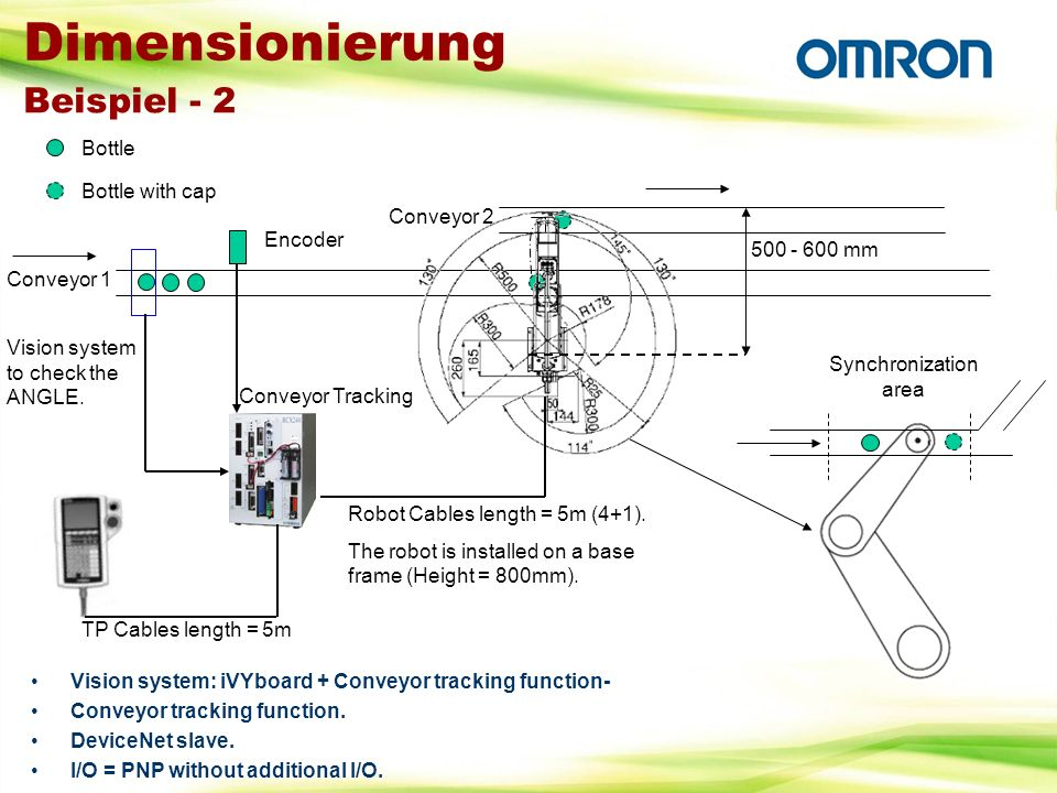 Dimensionierung Beispiel - 2 Conveyor 1 Conveyor 2 Vision system to check the ANGLE. Bottle Robot Cables length = 5m (4+1). The robot is installed on