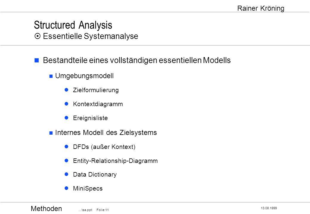 Methoden …\sa.ppt Folie:11 13.08.1999 Rainer Kröning Structured Analysis Essentielle Systemanalyse Bestandteile eines vollständigen essentiellen Model