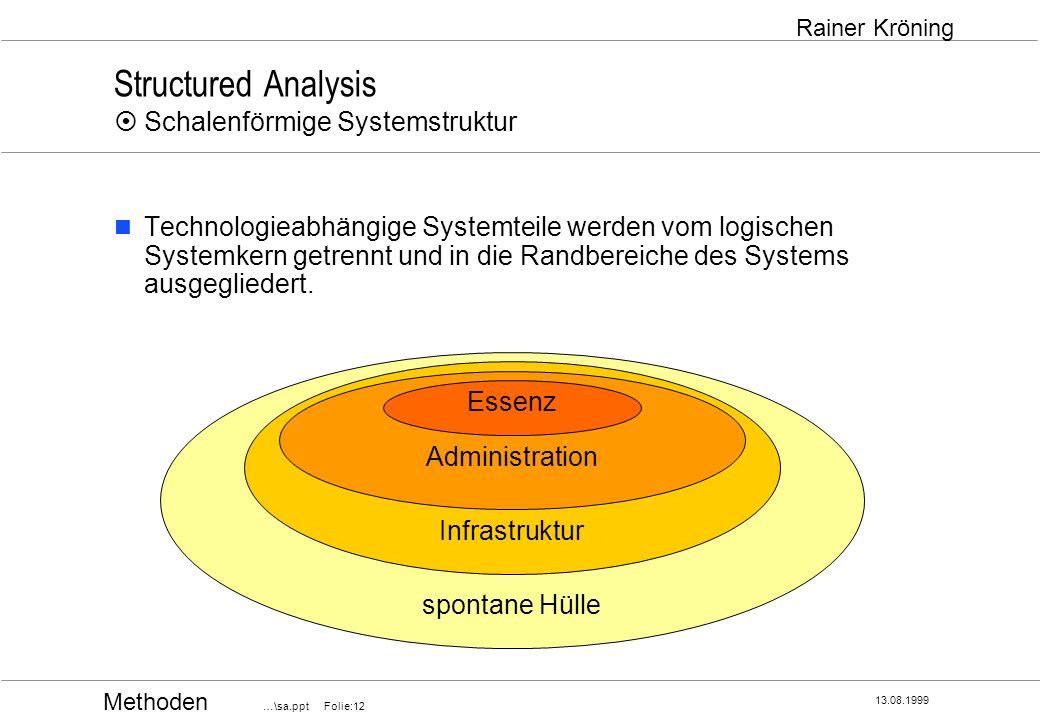 Methoden …\sa.ppt Folie:12 13.08.1999 Rainer Kröning Structured Analysis Schalenförmige Systemstruktur Technologieabhängige Systemteile werden vom log