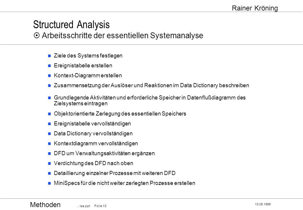 Methoden …\sa.ppt Folie:13 13.08.1999 Rainer Kröning Structured Analysis Arbeitsschritte der essentiellen Systemanalyse Ziele des Systems festlegen Er