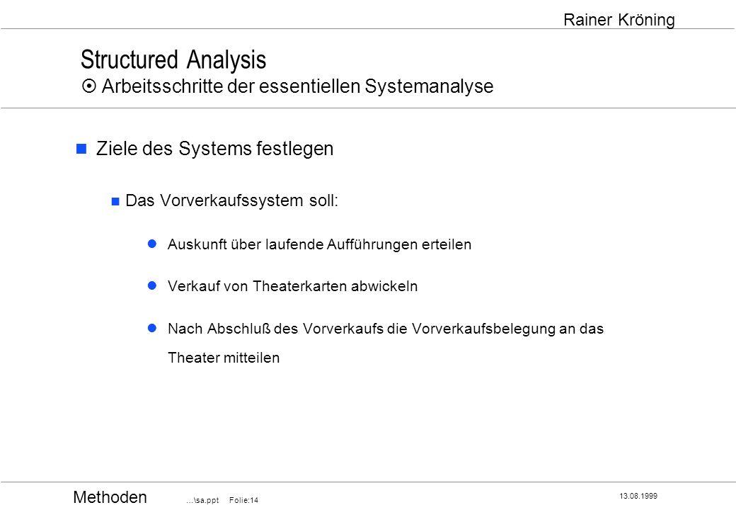 Methoden …\sa.ppt Folie:14 13.08.1999 Rainer Kröning Structured Analysis Arbeitsschritte der essentiellen Systemanalyse Ziele des Systems festlegen Da