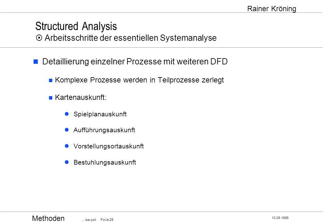Methoden …\sa.ppt Folie:25 13.08.1999 Rainer Kröning Structured Analysis Arbeitsschritte der essentiellen Systemanalyse Detaillierung einzelner Prozes