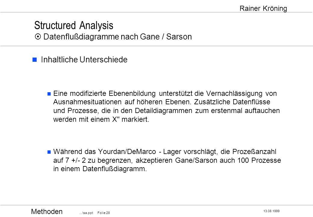Methoden …\sa.ppt Folie:28 13.08.1999 Rainer Kröning Structured Analysis Datenflußdiagramme nach Gane / Sarson Inhaltliche Unterschiede Eine modifizie