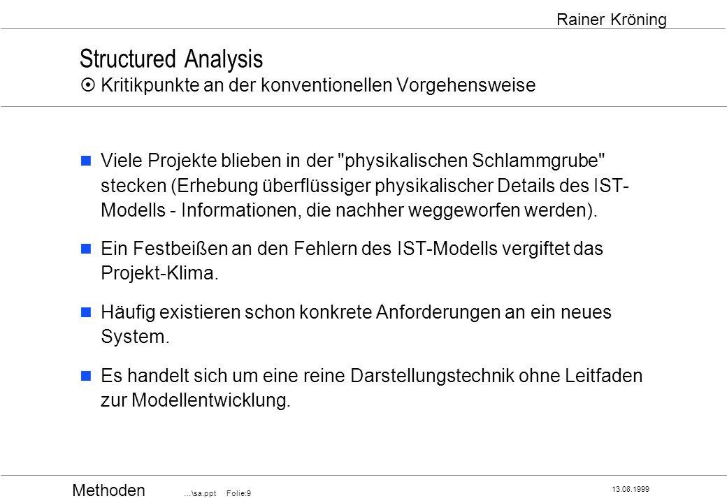Methoden …\sa.ppt Folie:9 13.08.1999 Rainer Kröning Structured Analysis Kritikpunkte an der konventionellen Vorgehensweise Viele Projekte blieben in d