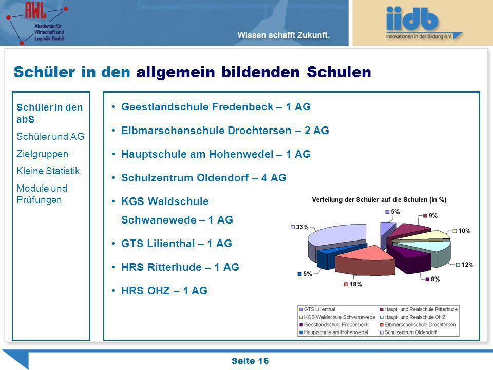 Schüler in den allgemein bildenden Schulen Geestlandschule Fredenbeck – 1 AG Elbmarschenschule Drochtersen – 2 AG Hauptschule am Hohenwedel – 1 AG Sch