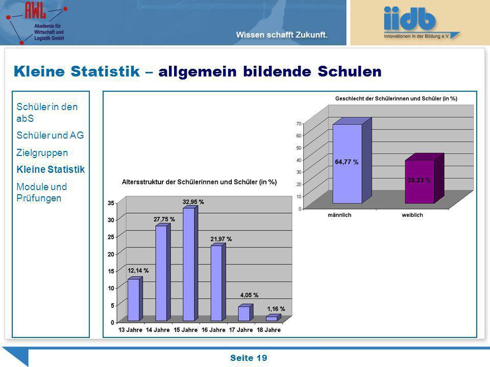 Kleine Statistik – allgemein bildende Schulen Seite 19 Schüler in den abS Schüler und AG Zielgruppen Kleine Statistik Module und Prüfungen