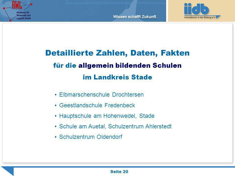Seite 20 Detaillierte Zahlen, Daten, Fakten für die allgemein bildenden Schulen im Landkreis Stade Elbmarschenschule Drochtersen Geestlandschule Frede