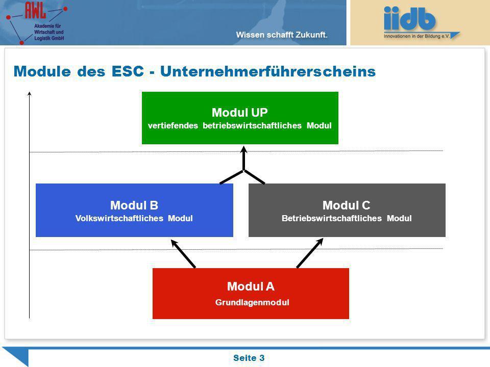 Module des ESC - Unternehmerführerscheins Seite 3 Modul A Grundlagenmodul Modul C Betriebswirtschaftliches Modul Modul B Volkswirtschaftliches Modul M