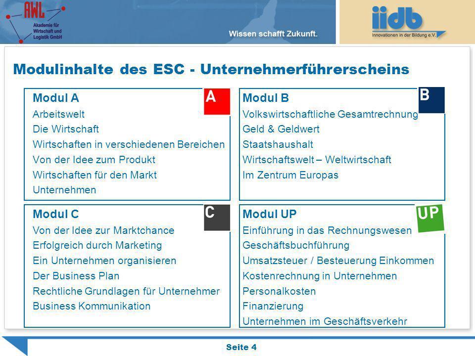 Modulinhalte des ESC - Unternehmerführerscheins Modul A Arbeitswelt Die Wirtschaft Wirtschaften in verschiedenen Bereichen Von der Idee zum Produkt Wi