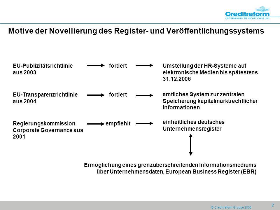 © Creditreform Gruppe 2006 2 Motive der Novellierung des Register- und Veröffentlichungssystems EU-Publizitätsrichtlinie aus 2003 fordertUmstellung de