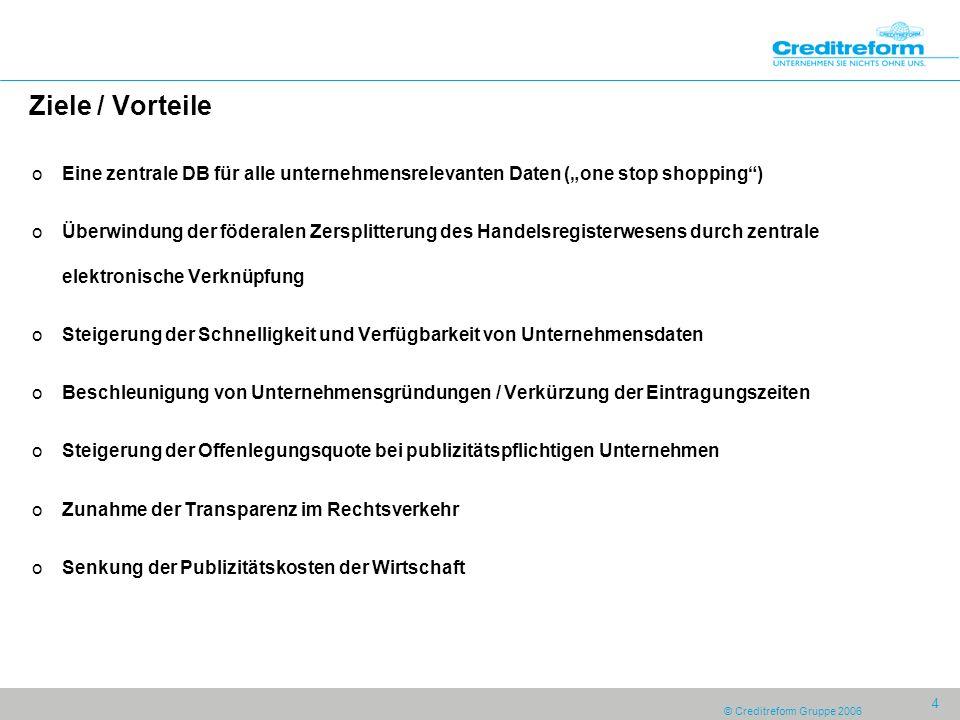 © Creditreform Gruppe 2006 4 Ziele / Vorteile oEine zentrale DB für alle unternehmensrelevanten Daten (one stop shopping) oÜberwindung der föderalen Z