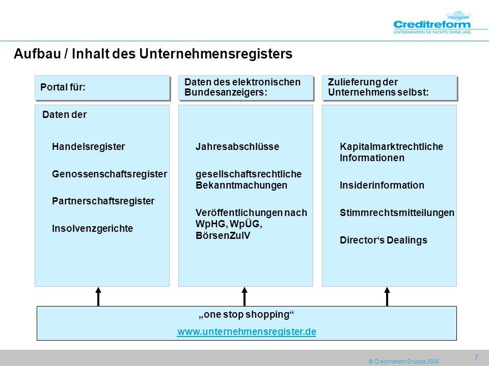 © Creditreform Gruppe 2006 7 Aufbau / Inhalt des Unternehmensregisters one stop shopping www.unternehmensregister.de Portal für: Daten des elektronisc