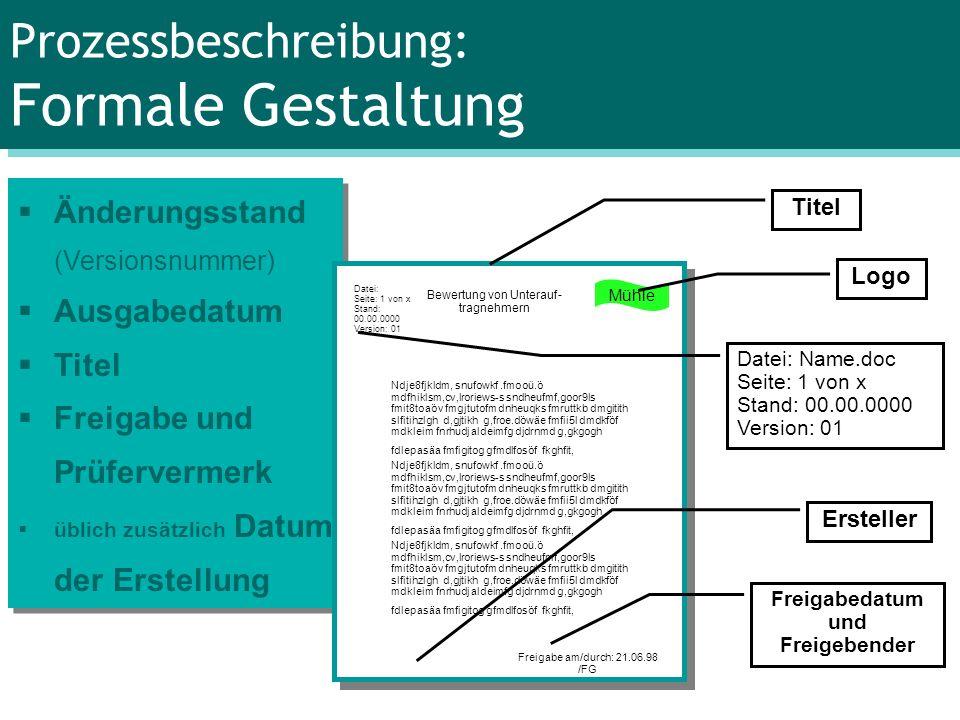 Prozessbeschreibung: Formale Gestaltung Änderungsstand (Versionsnummer) Ausgabedatum Titel Freigabe und Prüfervermerk üblich zusätzlich Datum der Erst