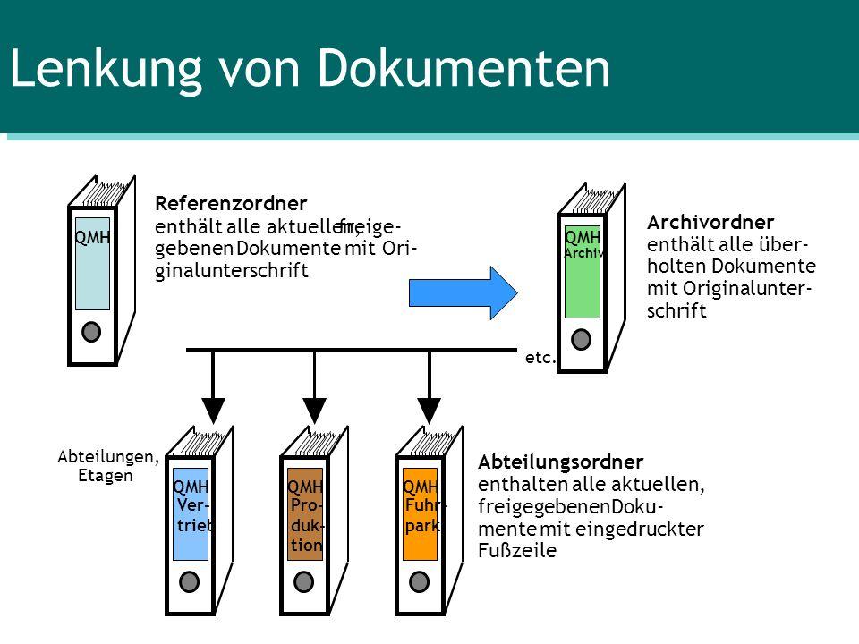 Referenzordner enthält alle aktuellen, freige- gebenen Dokumente mit Ori- ginalunterschrift QMH Ver- trieb QMH Pro- duk- tion QMH Fuhr- park etc. Abte