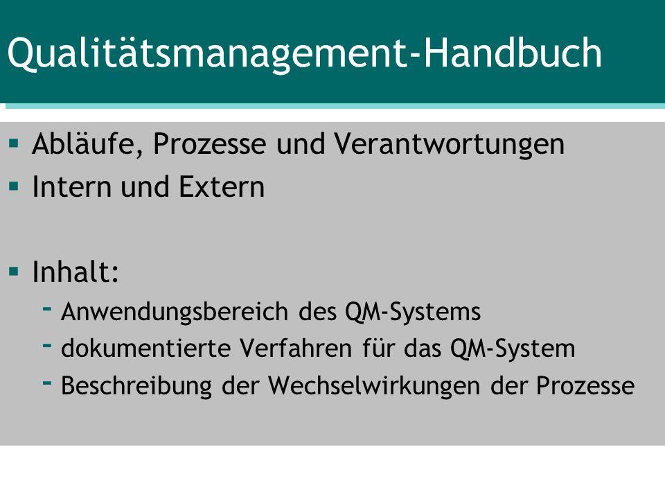 Qualitätsmanagement-Handbuch Abläufe, Prozesse und Verantwortungen Intern und Extern Inhalt: - Anwendungsbereich des QM-Systems - dokumentierte Verfah