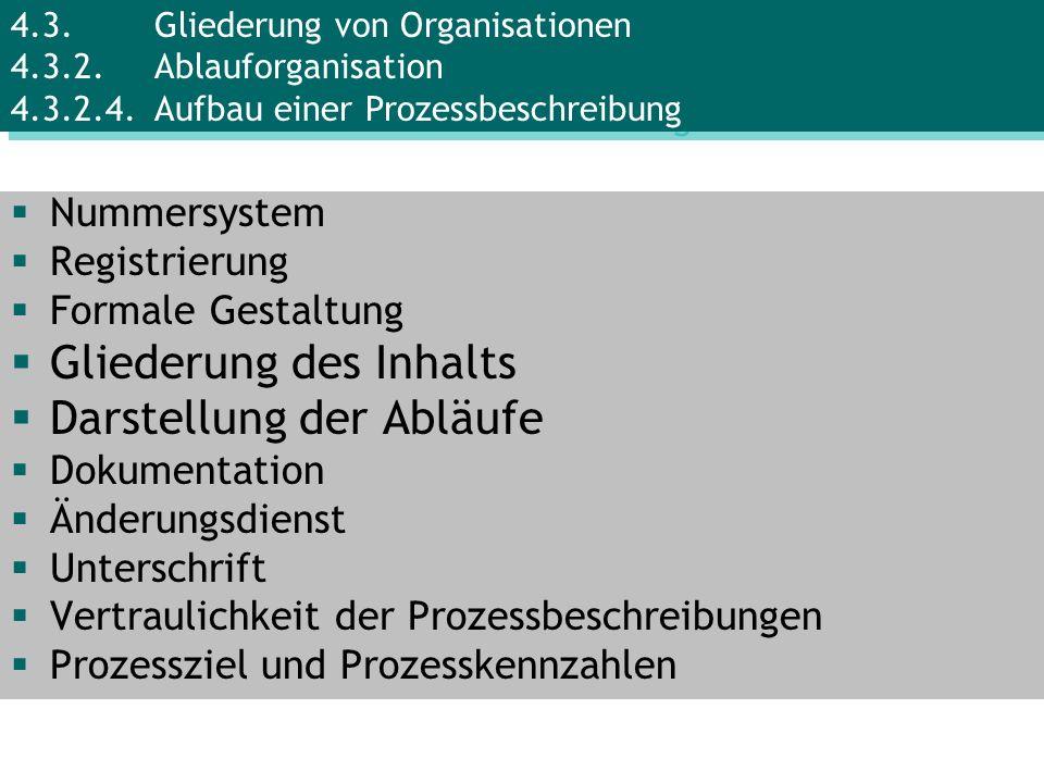 Nummersystem Registrierung Formale Gestaltung Gliederung des Inhalts Darstellung der Abläufe Dokumentation Änderungsdienst Unterschrift Vertraulichkei