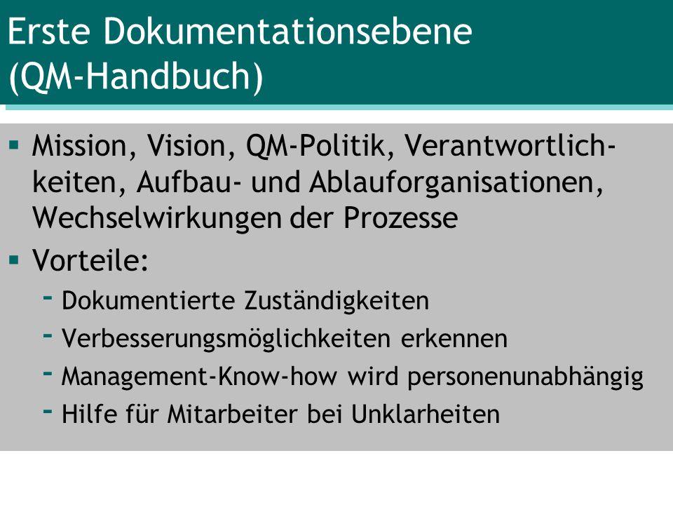 Erste Dokumentationsebene (QM-Handbuch) Mission, Vision, QM-Politik, Verantwortlich- keiten, Aufbau- und Ablauforganisationen, Wechselwirkungen der Pr