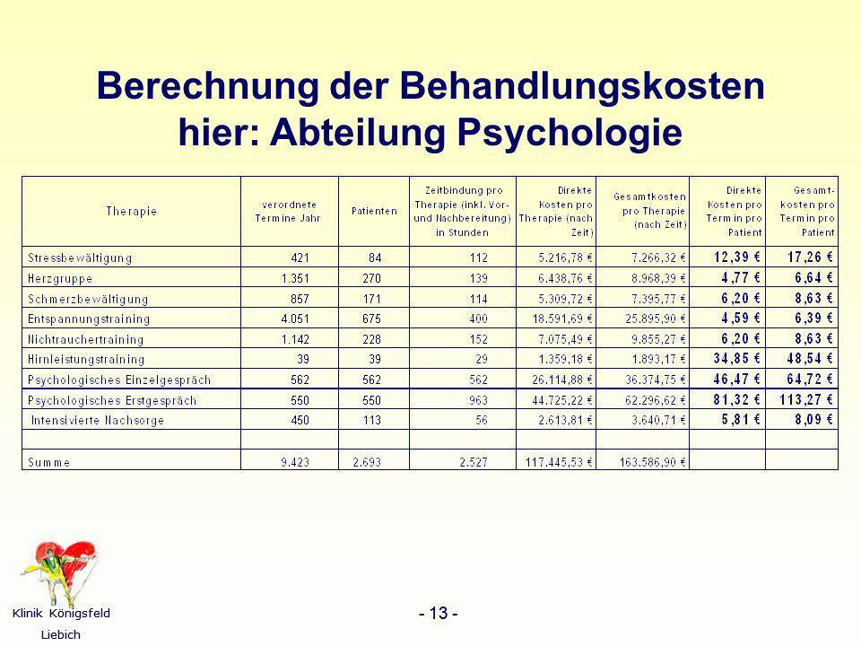 Klinik Königsfeld Liebich - 13 - Klinik Königsfeld Liebich - 13 - Berechnung der Behandlungskosten hier: Abteilung Psychologie