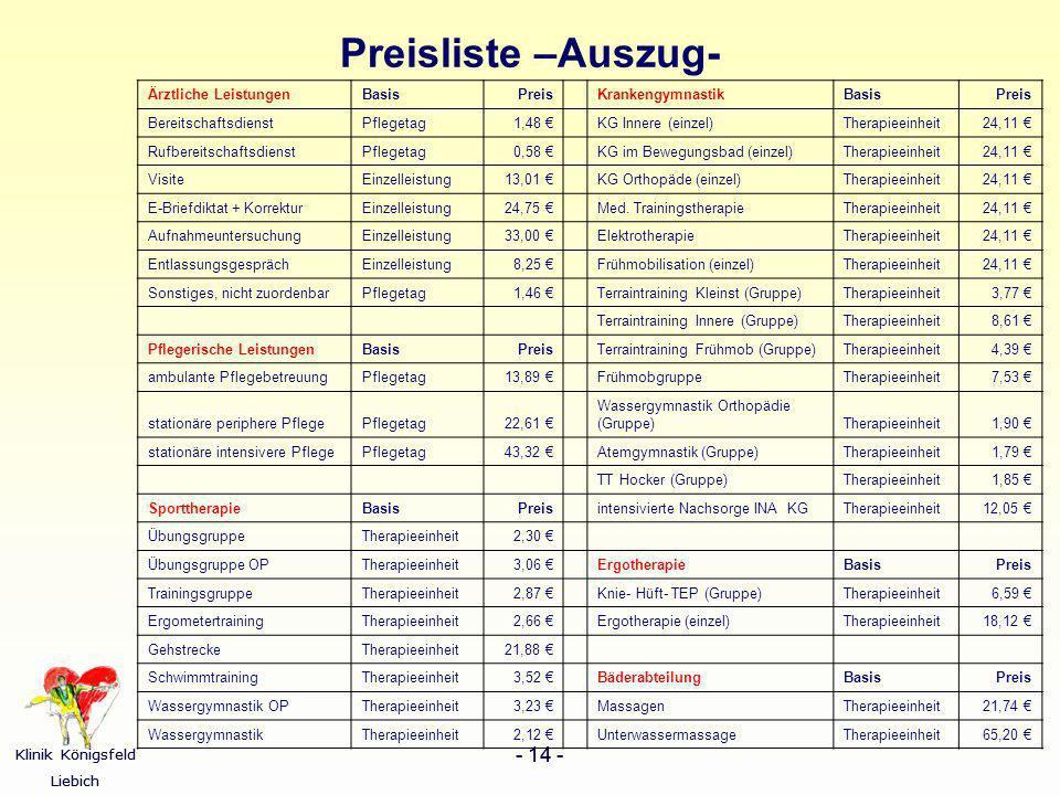 Klinik Königsfeld Liebich - 14 - Klinik Königsfeld Liebich - 14 - Preisliste –Auszug- Ärztliche Leistungen BasisPreis Krankengymnastik BasisPreis Bere